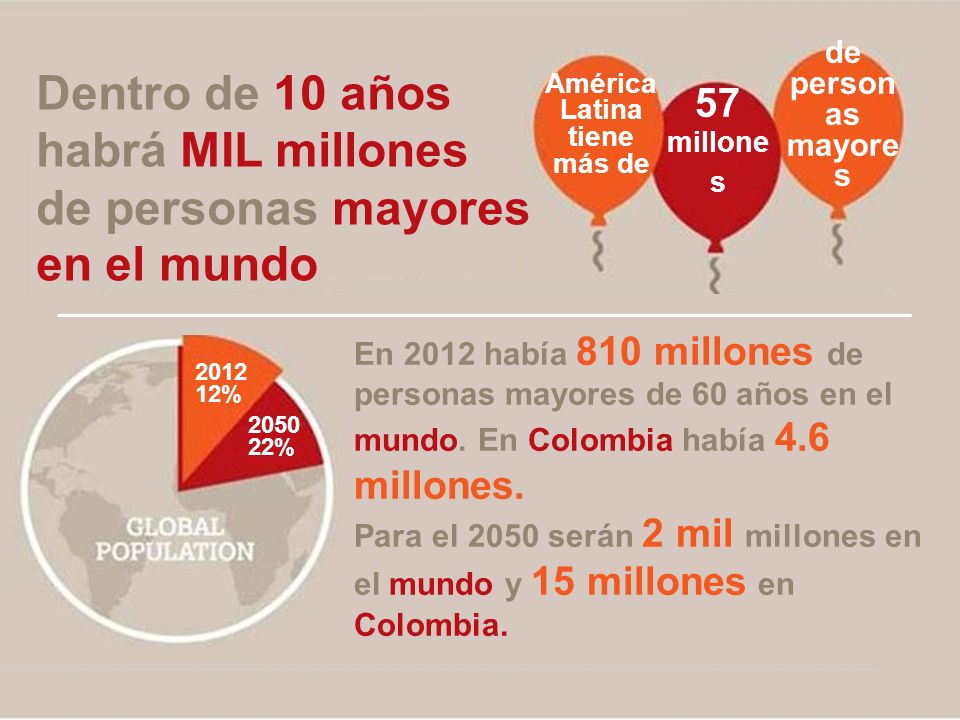 Dentro de 10 años habrá MIL millones de personas mayores en el mundo