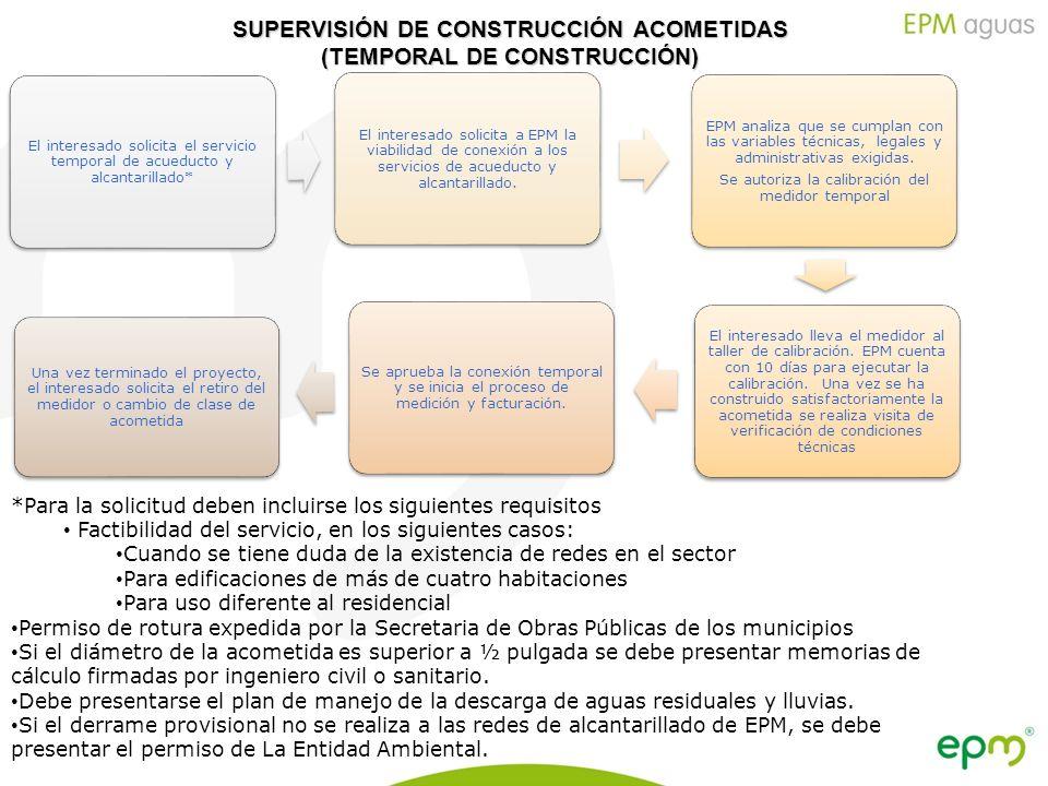 SUPERVISIÓN DE CONSTRUCCIÓN ACOMETIDAS (TEMPORAL DE CONSTRUCCIÓN)