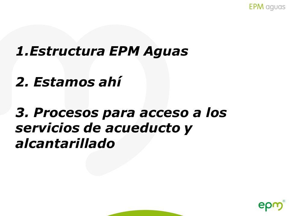 1.Estructura EPM Aguas 2. Estamos ahí