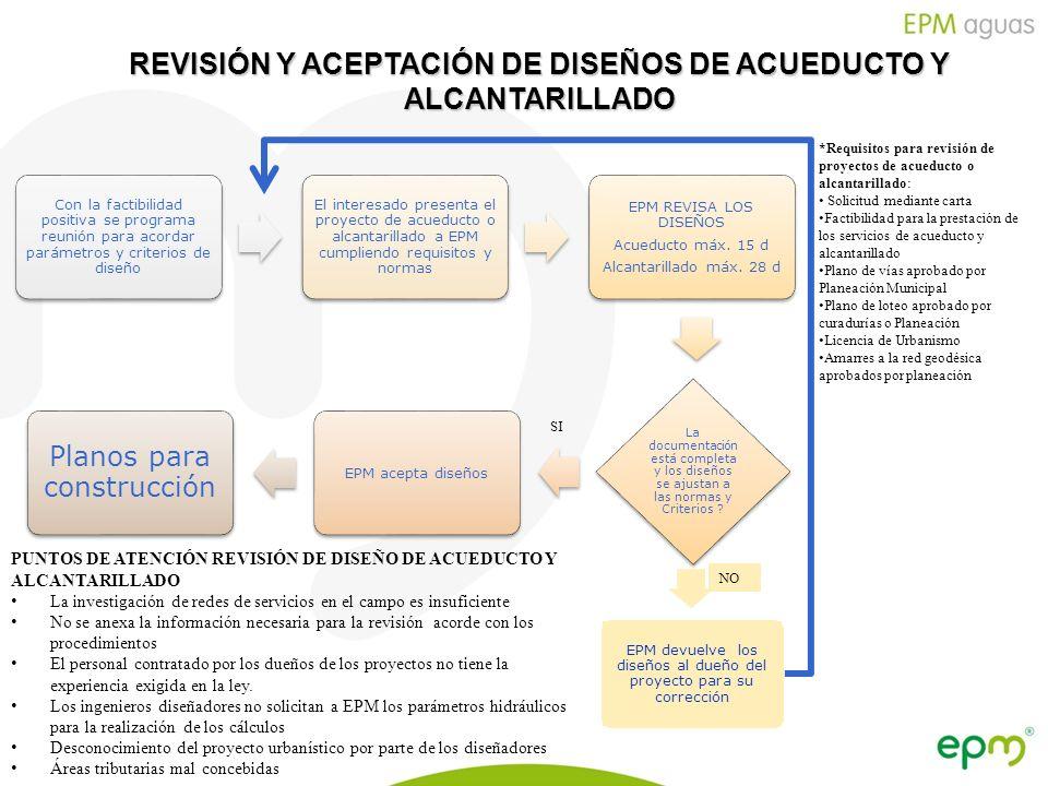REVISIÓN Y ACEPTACIÓN DE DISEÑOS DE ACUEDUCTO Y ALCANTARILLADO