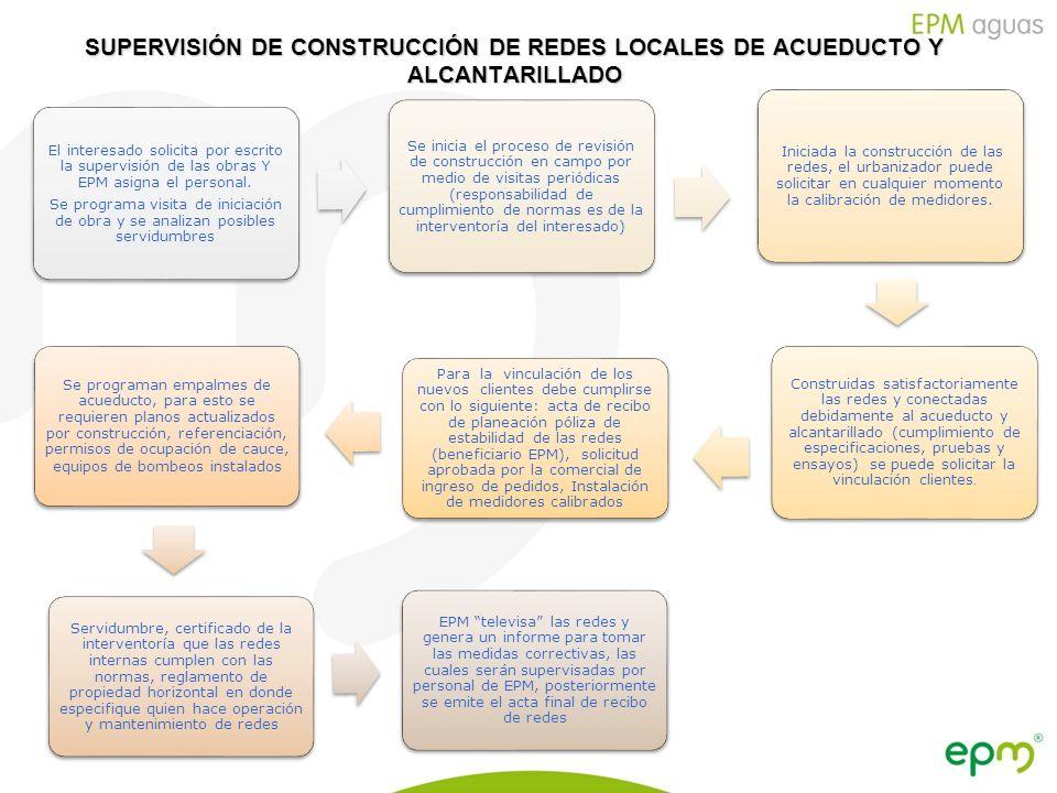 SUPERVISIÓN DE CONSTRUCCIÓN DE REDES LOCALES DE ACUEDUCTO Y ALCANTARILLADO