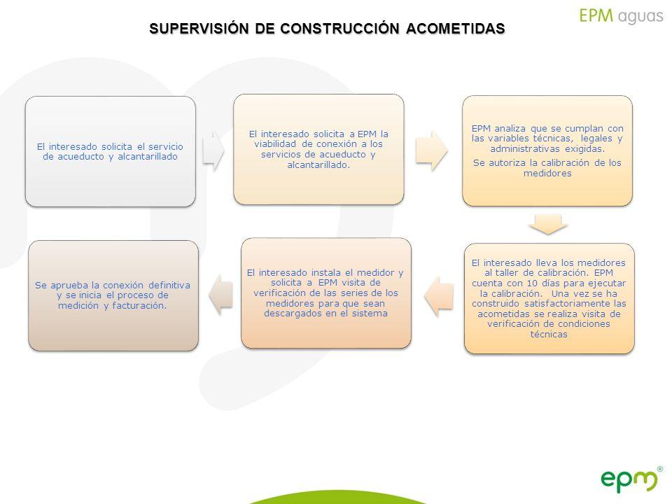 SUPERVISIÓN DE CONSTRUCCIÓN ACOMETIDAS