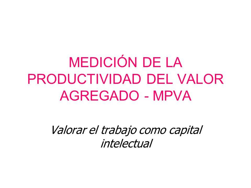 MEDICIÓN DE LA PRODUCTIVIDAD DEL VALOR AGREGADO - MPVA