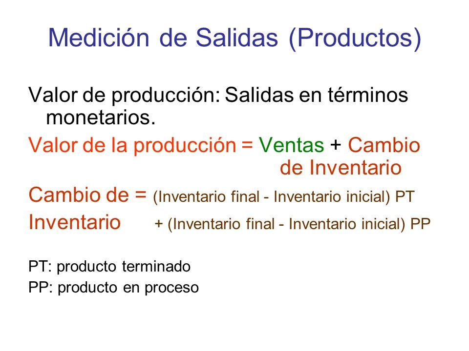 Medición de Salidas (Productos)