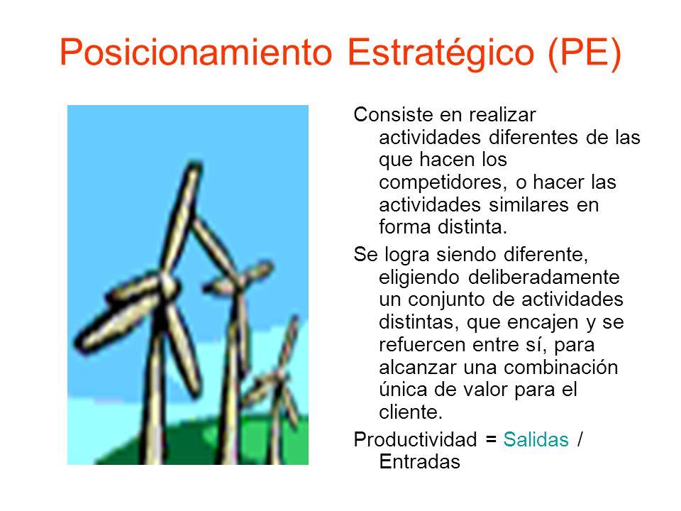 Posicionamiento Estratégico (PE)