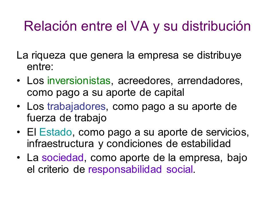 Relación entre el VA y su distribución