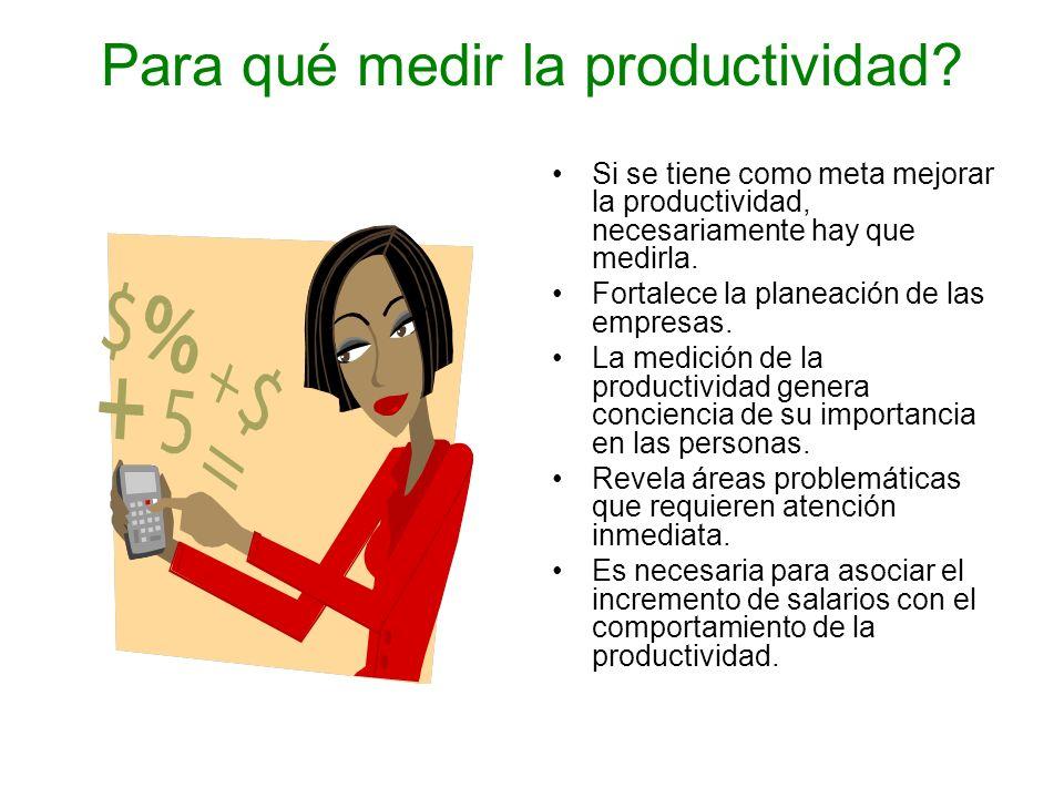 Para qué medir la productividad
