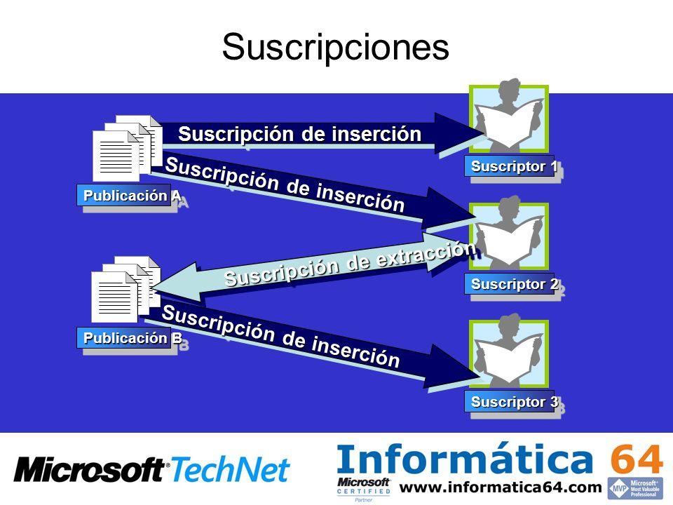 Suscripciones Suscripción de extracción Suscripción de inserción
