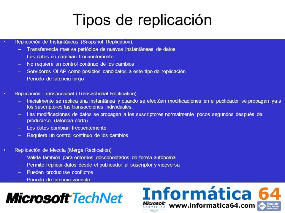 Tipos de replicación Replicación de Instantáneas (Snapshot Replication): Transferencia masiva periódica de nuevas instantáneas de datos.