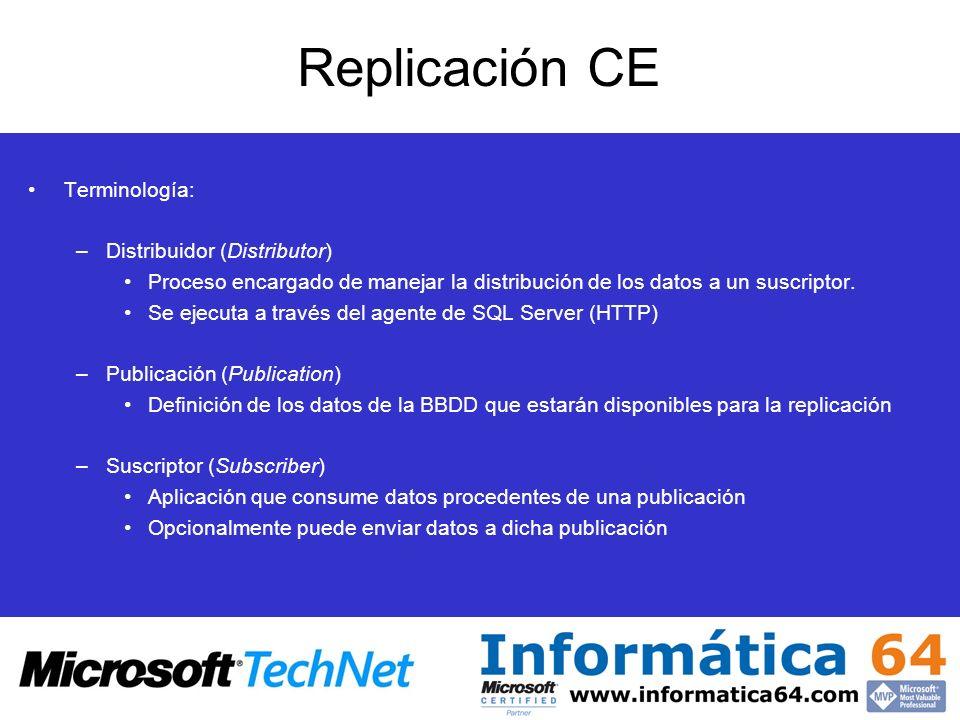 Replicación CE Terminología: Distribuidor (Distributor)