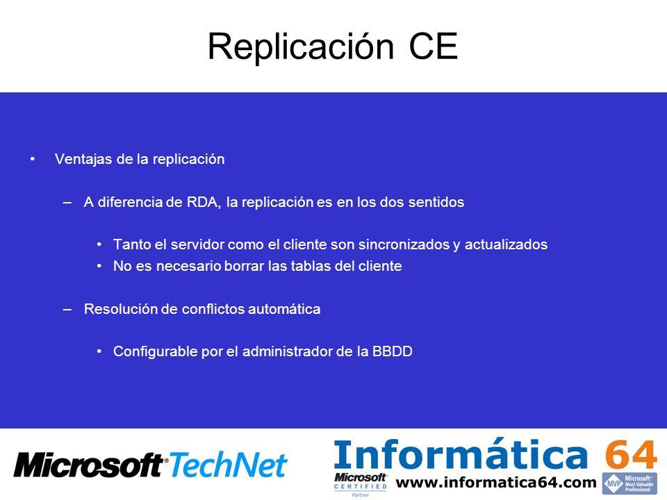 Replicación CE Ventajas de la replicación