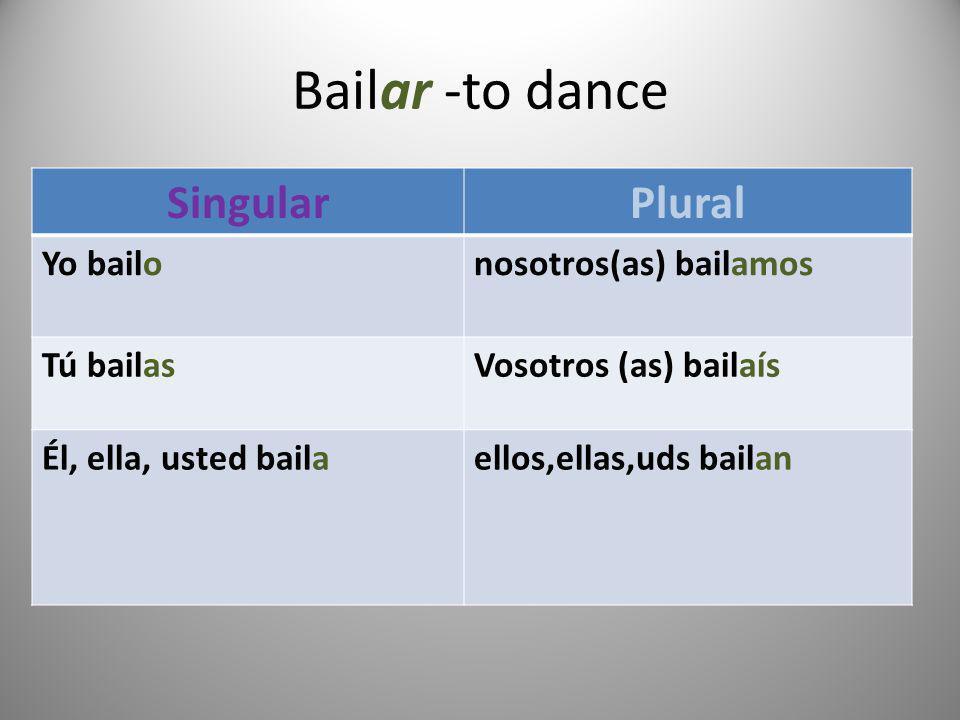 Bailar -to dance Singular Plural Yo bailo nosotros(as) bailamos