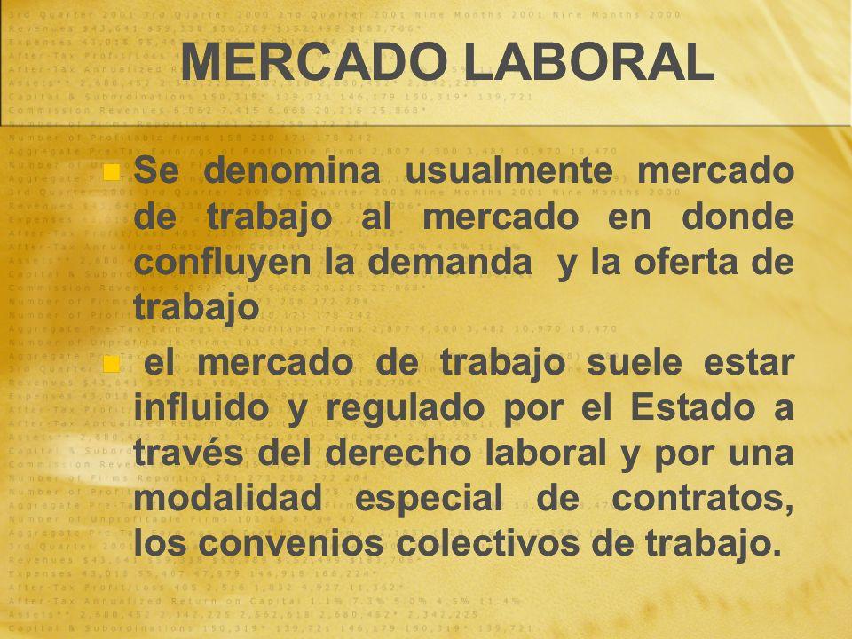 MERCADO LABORALSe denomina usualmente mercado de trabajo al mercado en donde confluyen la demanda y la oferta de trabajo.