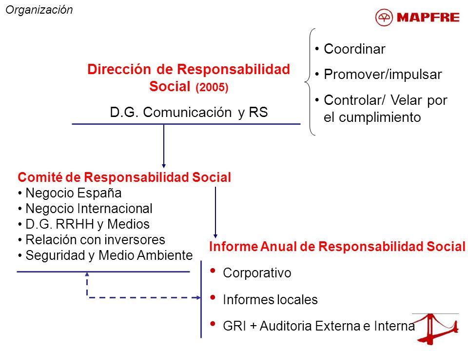 Dirección de Responsabilidad Social (2005)