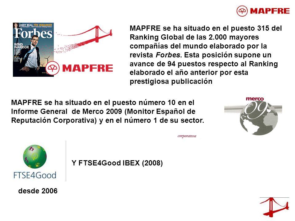 MAPFRE se ha situado en el puesto 315 del Ranking Global de las 2