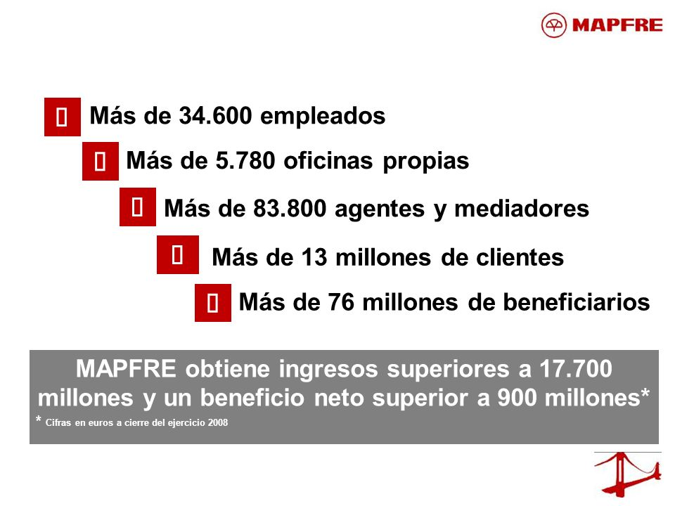 La responsabilidad social de mapfre ppt video online for Oficina mapfre mas cercana