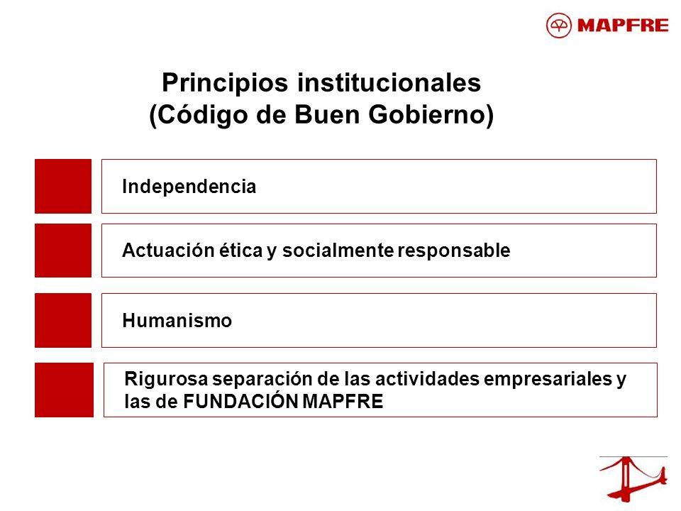 Principios institucionales (Código de Buen Gobierno)