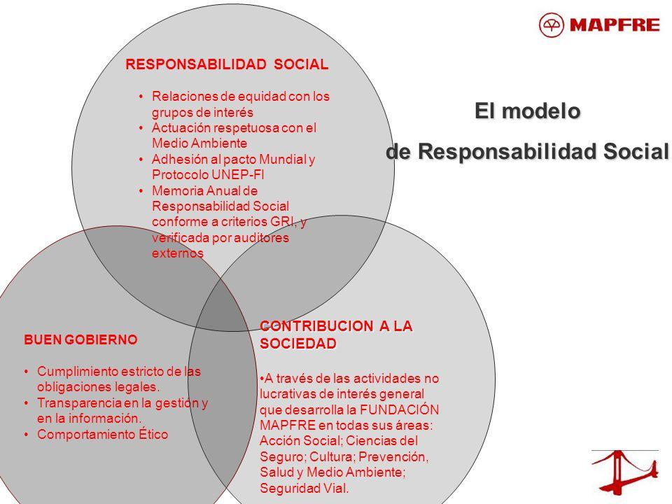 de Responsabilidad Social