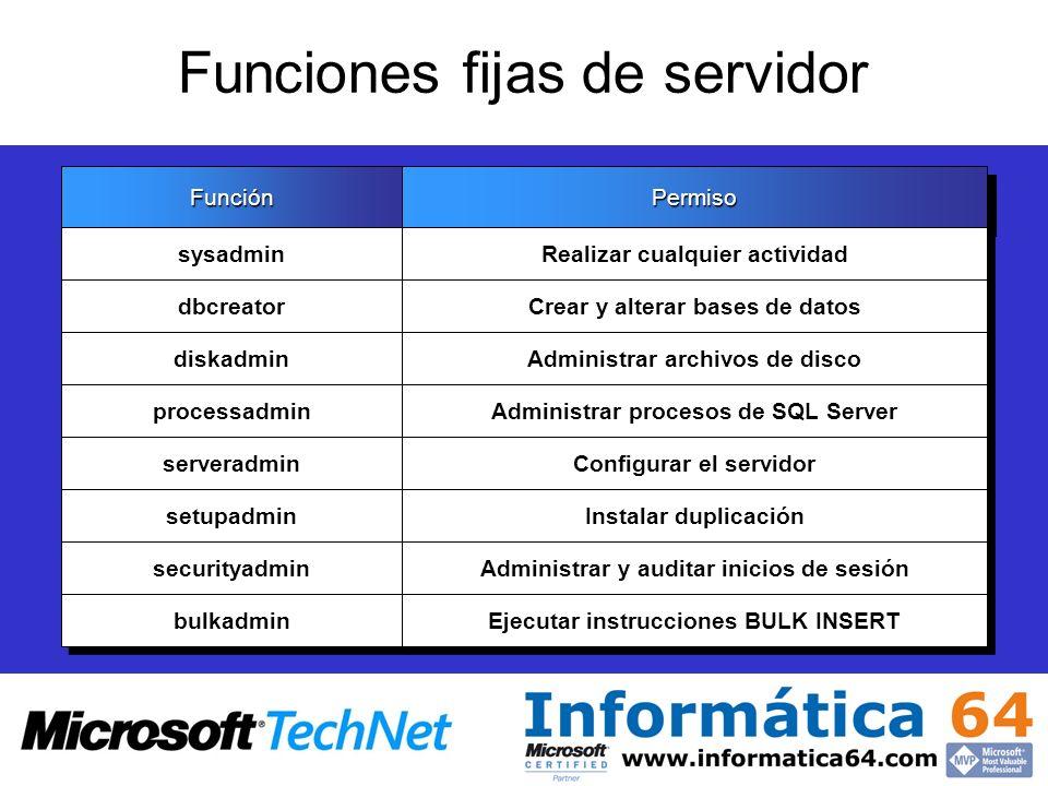 Funciones fijas de servidor