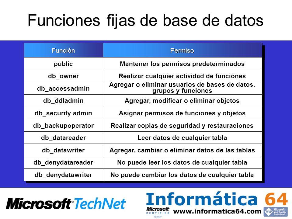 Funciones fijas de base de datos
