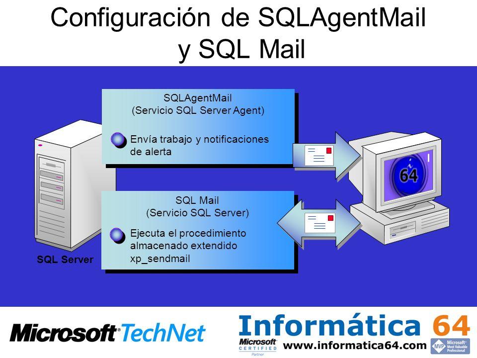 Configuración de SQLAgentMail y SQL Mail