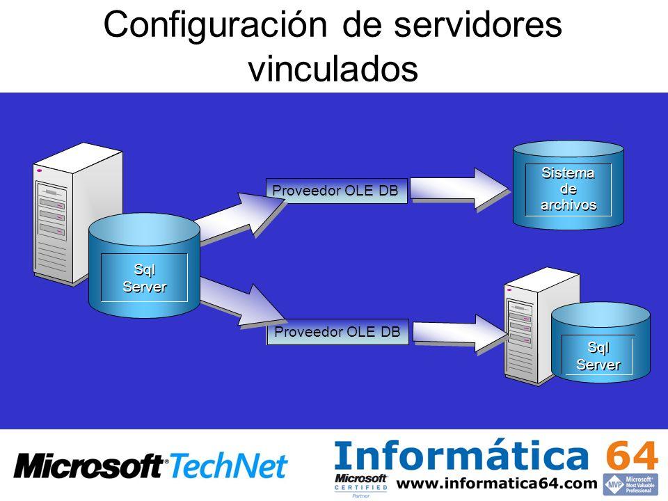 Configuración de servidores vinculados