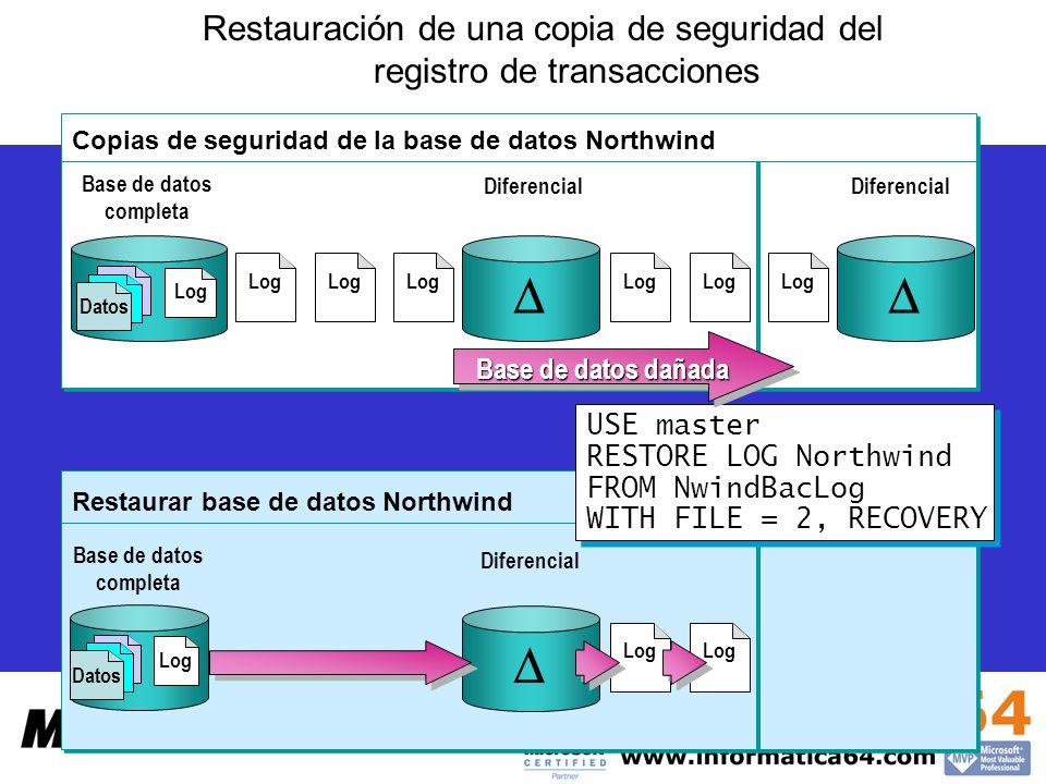 Restauración de una copia de seguridad del registro de transacciones