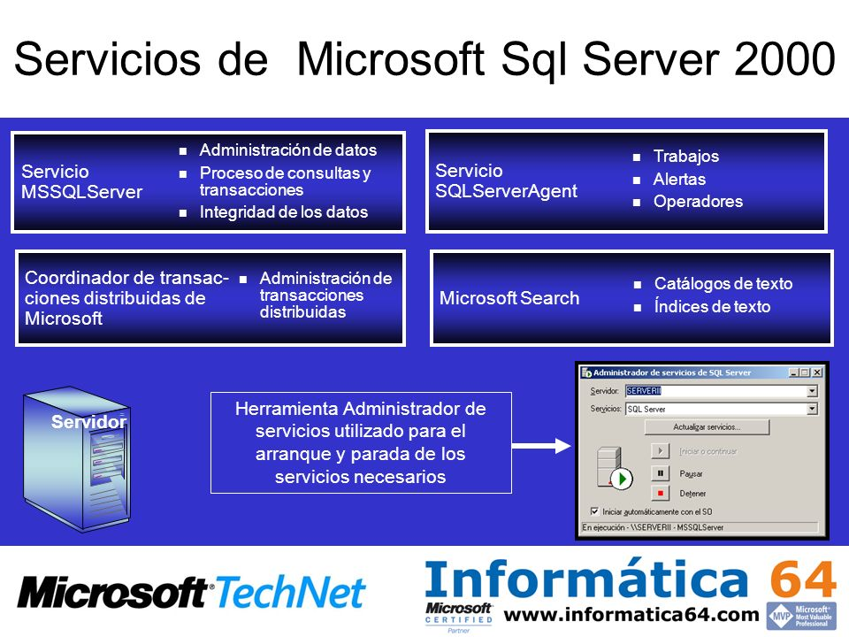 Servicios de Microsoft Sql Server 2000