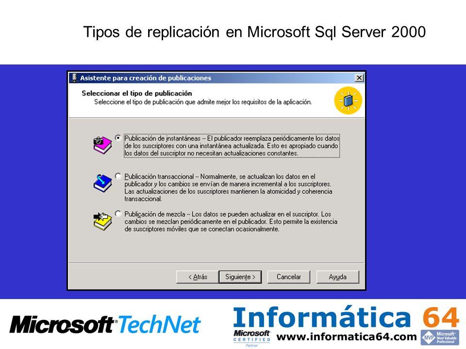 Tipos de replicación en Microsoft Sql Server 2000
