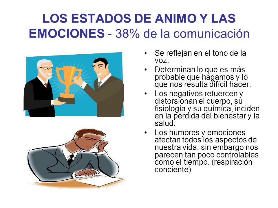 LOS ESTADOS DE ANIMO Y LAS EMOCIONES - 38% de la comunicación