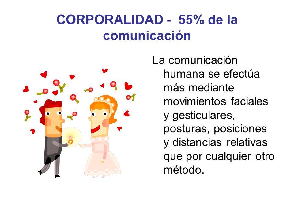 CORPORALIDAD - 55% de la comunicación