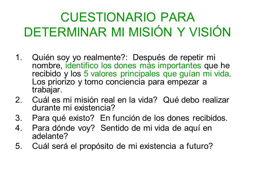 CUESTIONARIO PARA DETERMINAR MI MISIÓN Y VISIÓN