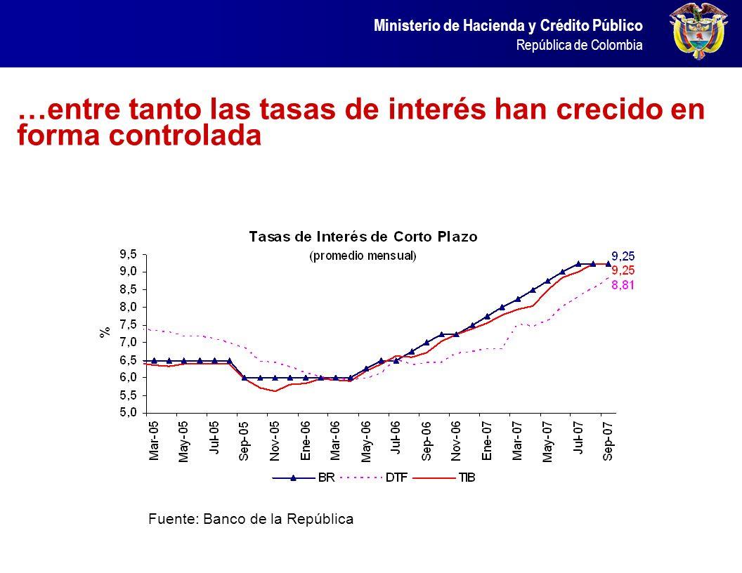 …entre tanto las tasas de interés han crecido en forma controlada