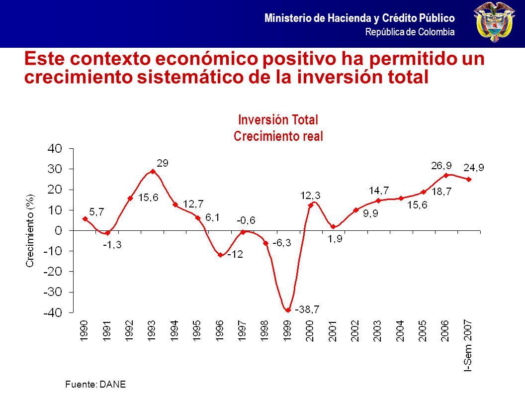 Este contexto económico positivo ha permitido un crecimiento sistemático de la inversión total