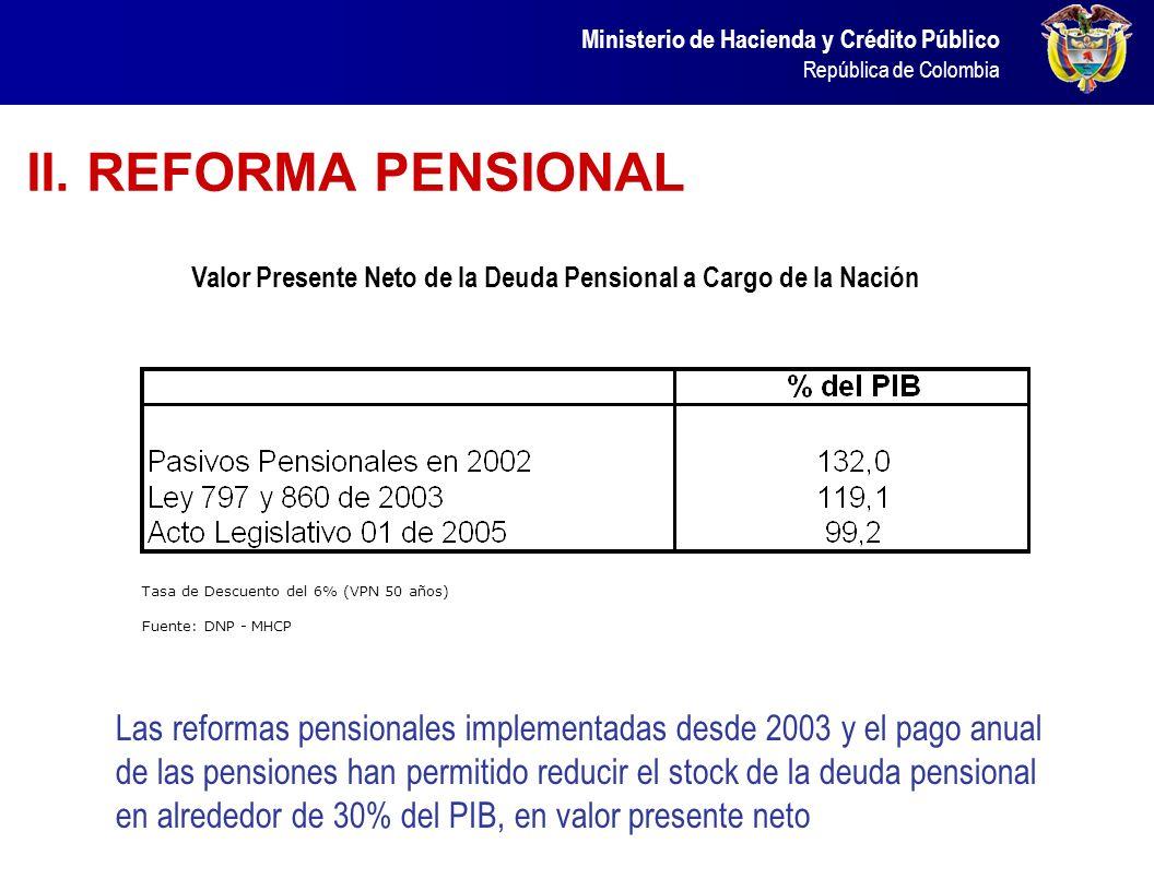 Valor Presente Neto de la Deuda Pensional a Cargo de la Nación