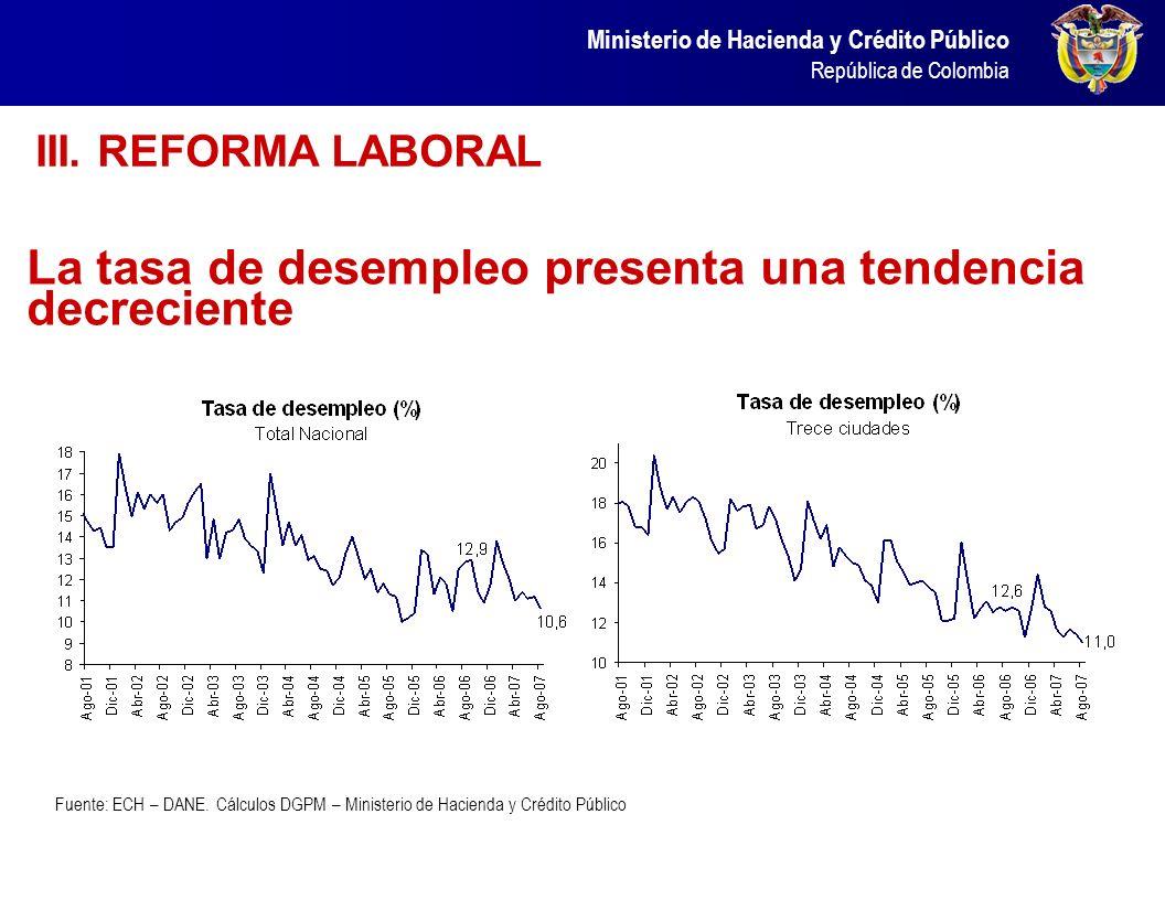 La tasa de desempleo presenta una tendencia decreciente