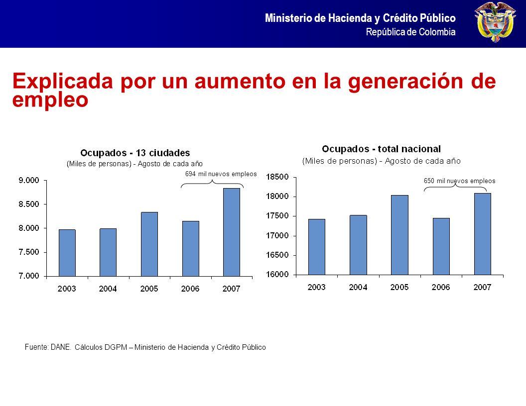 Explicada por un aumento en la generación de empleo
