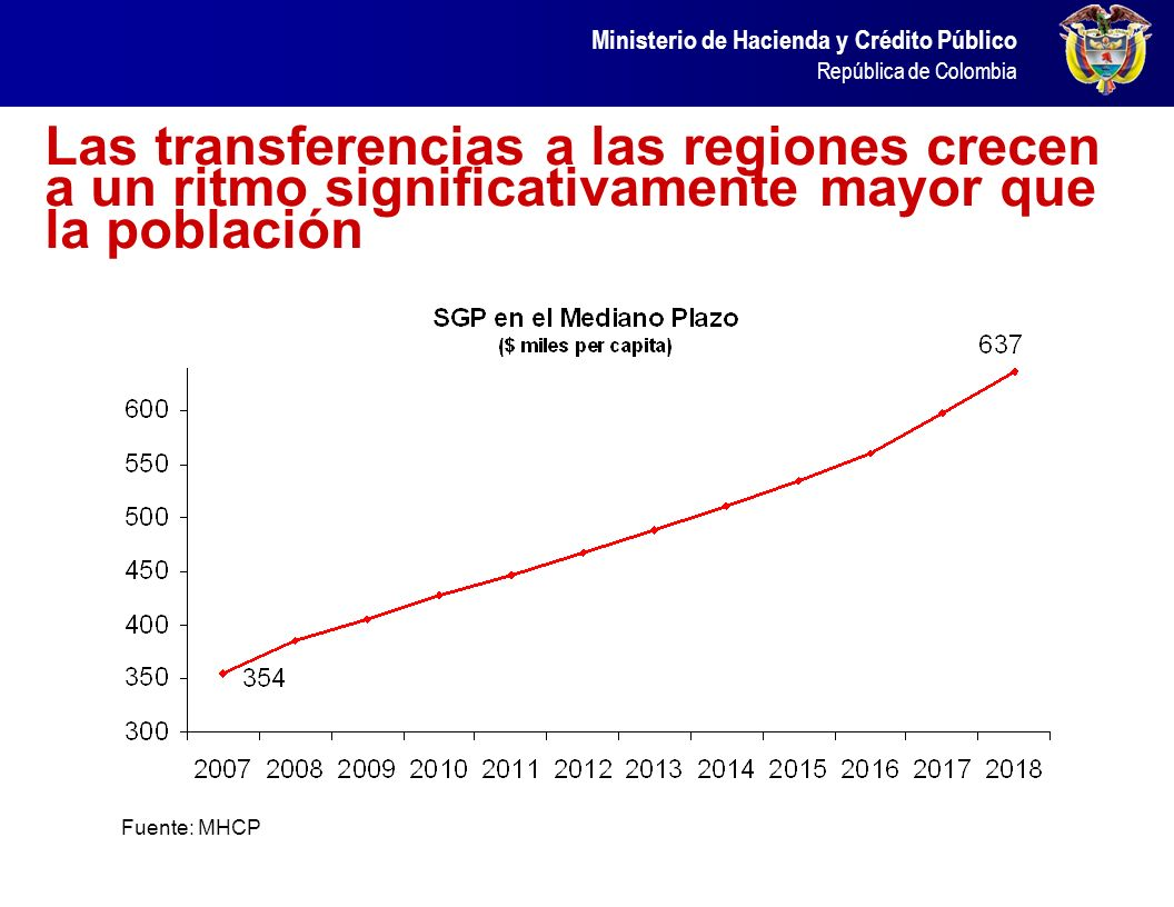 Las transferencias a las regiones crecen a un ritmo significativamente mayor que la población