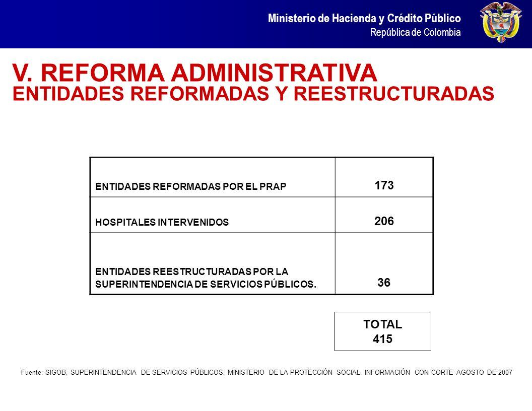 V. REFORMA ADMINISTRATIVA ENTIDADES REFORMADAS Y REESTRUCTURADAS