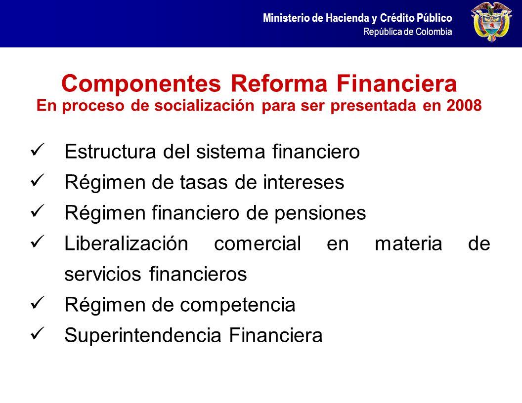 Componentes Reforma Financiera En proceso de socialización para ser presentada en 2008
