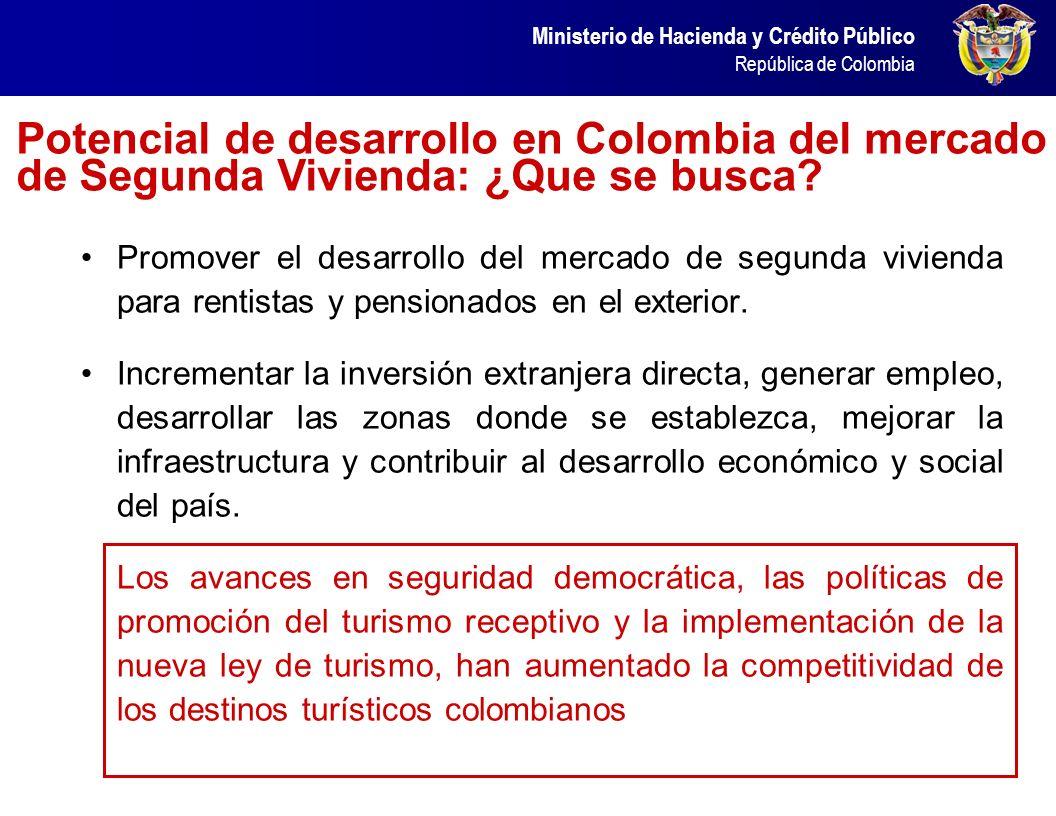 Potencial de desarrollo en Colombia del mercado de Segunda Vivienda: ¿Que se busca