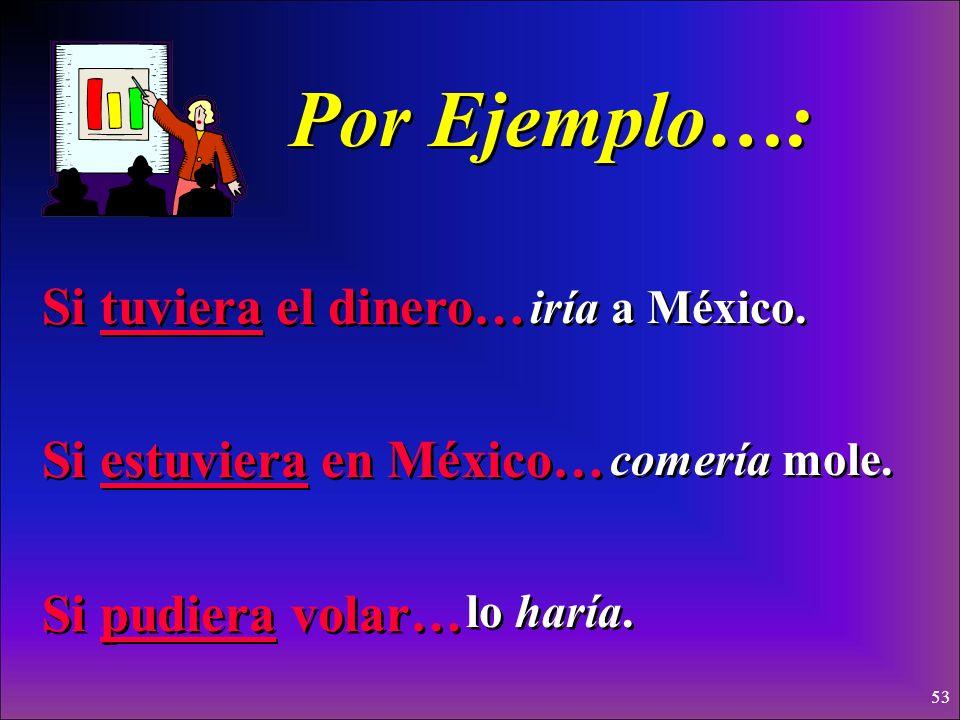 Por Ejemplo…: Si tuviera el dinero… Si estuviera en México…
