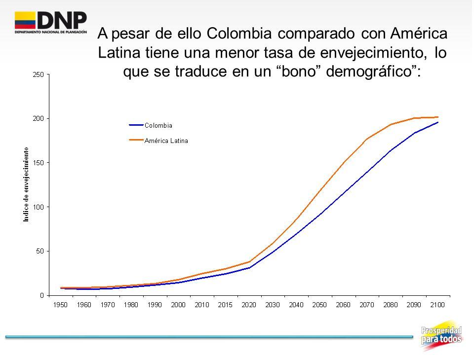 A pesar de ello Colombia comparado con América Latina tiene una menor tasa de envejecimiento, lo que se traduce en un bono demográfico :