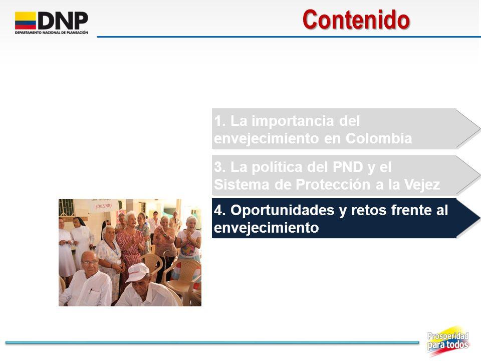 Contenido 1. La importancia del envejecimiento en Colombia
