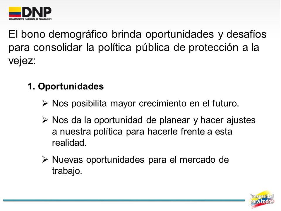 El bono demográfico brinda oportunidades y desafíos para consolidar la política pública de protección a la vejez: