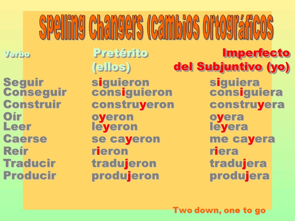 Spelling Changers (cambios ortográficos