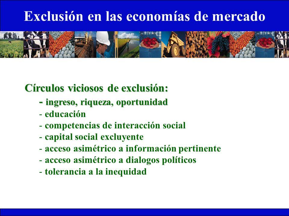 Exclusión en las economías de mercado