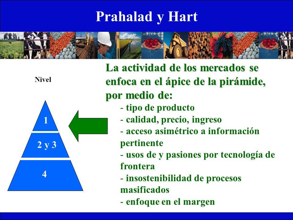 Prahalad y Hart La actividad de los mercados se enfoca en el ápice de la pirámide, por medio de: tipo de producto.