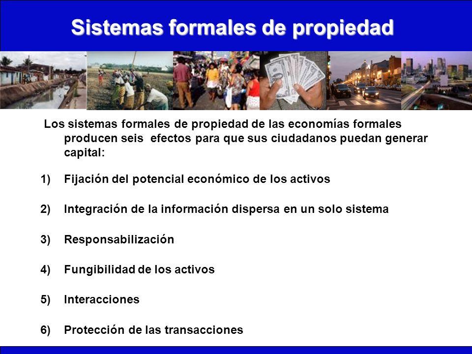Sistemas formales de propiedad