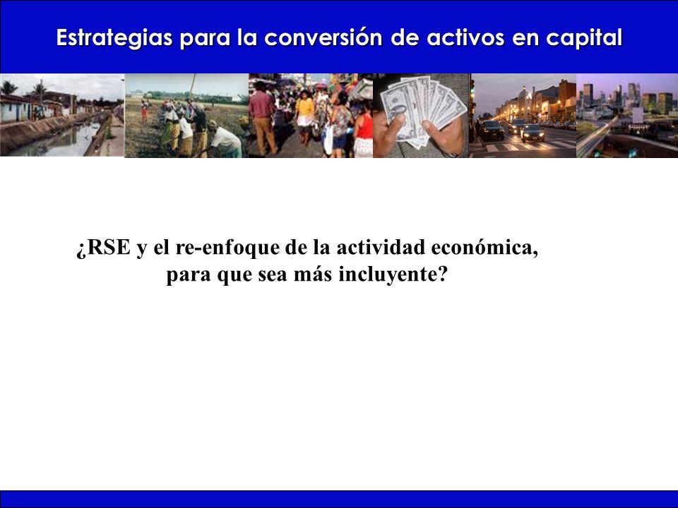 Estrategias para la conversión de activos en capital